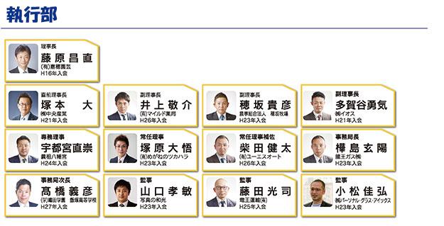 2017年会員